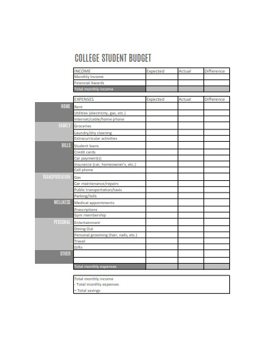 college budget worksheet format