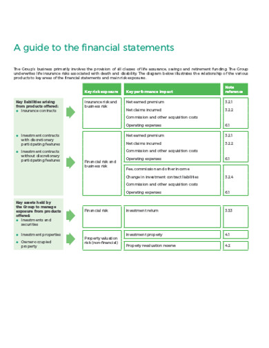 company financial statement format