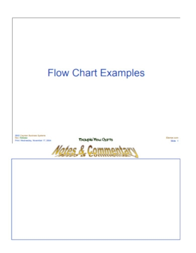 company flow chart examples