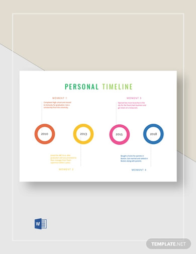 formal personal timeline template