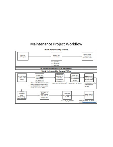 maintenance projects workflow