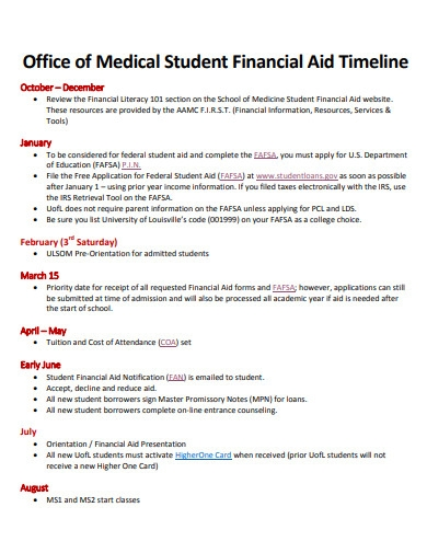 medical student financial aid timeline
