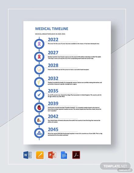 medical timeline template1
