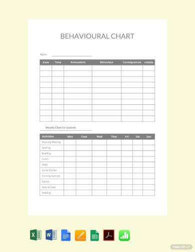 minimalist behavioral chart