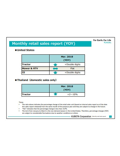 monthly retail sales report