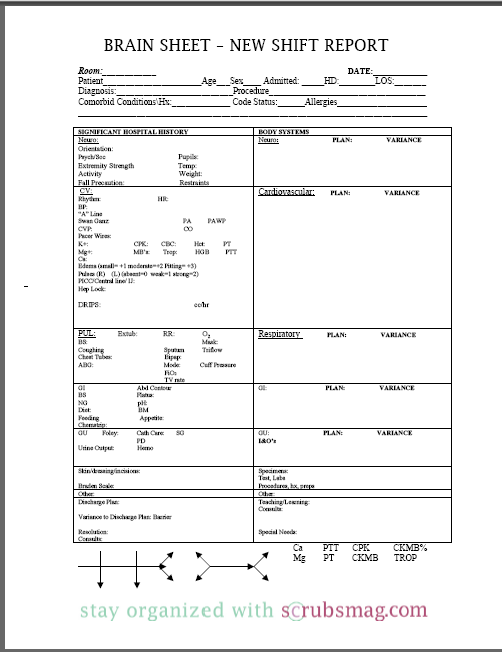 new shift report template