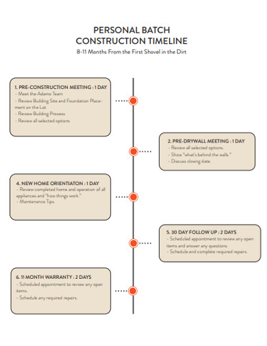 personal construction timeline