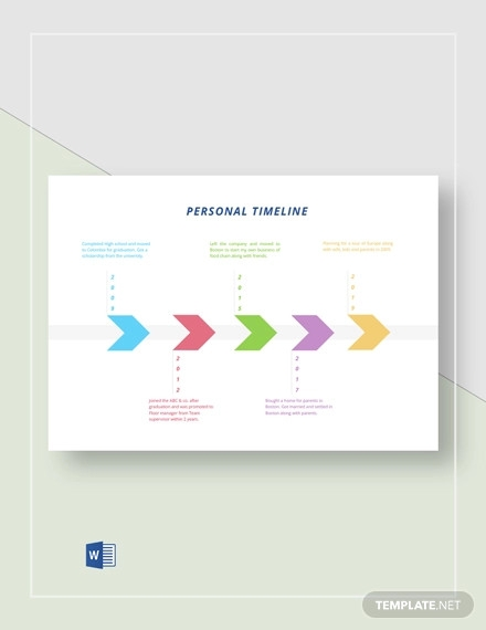 personal life timeline template1