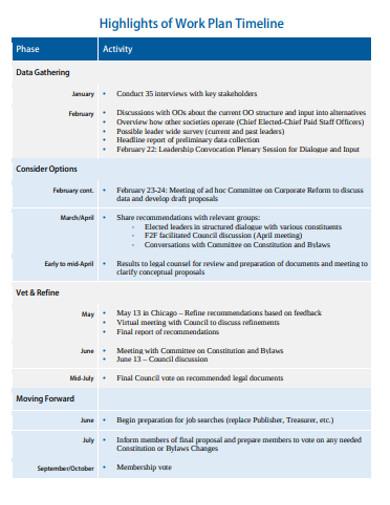printable work timeline