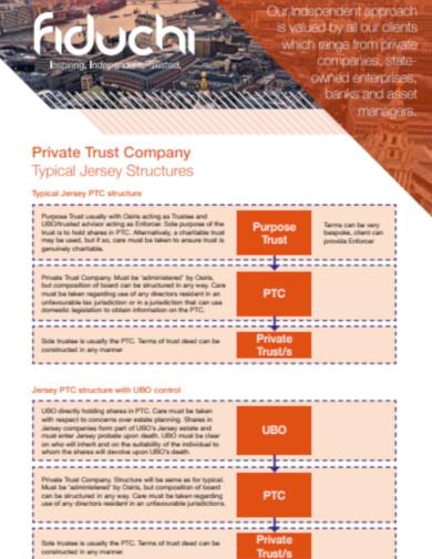 private trust company structure