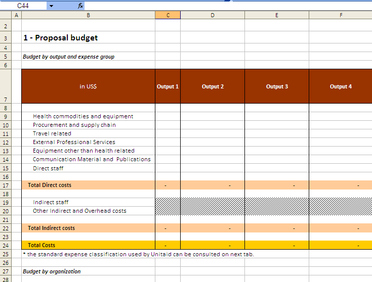 product cost and budget template