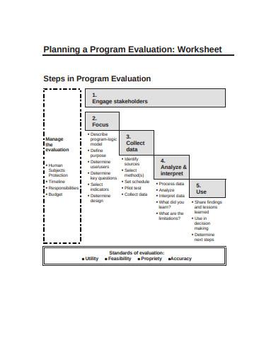 programm planning evalution worksheet