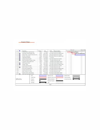 project gantt chart example