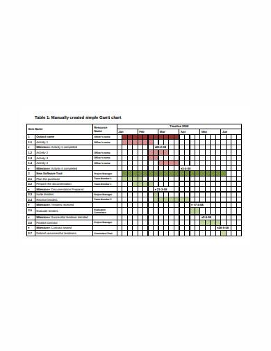 project gantt chart in pdf