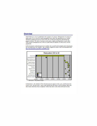 project management gantt chart1