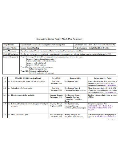 project work plan summary