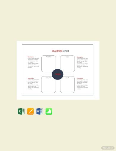 quadrant excel chart