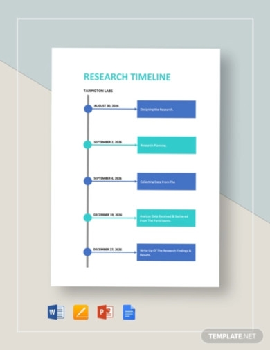 research timeline template
