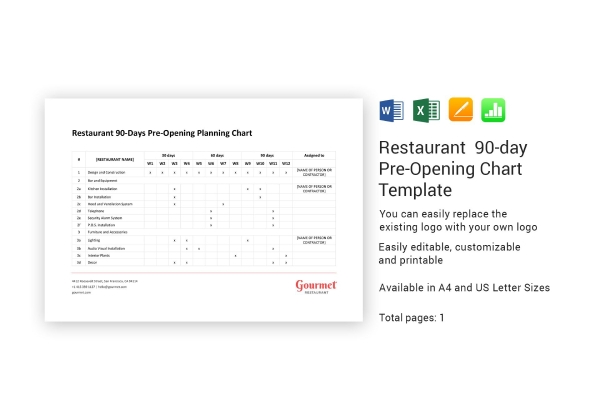 restaurant 90 day pre opening excel chart