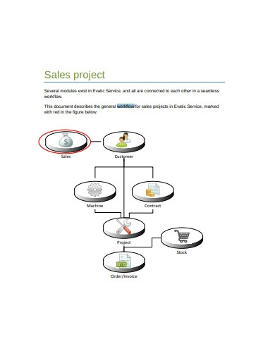 sales project workflow