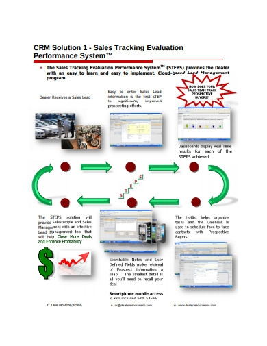 sales tracking evaluation