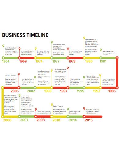 sample business timeline
