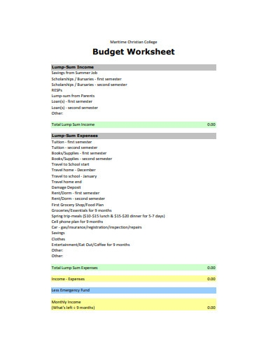 sample college budget worksheet example