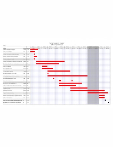 sample project gantt chart