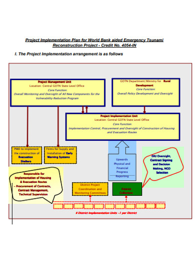 sample project implementation plan example