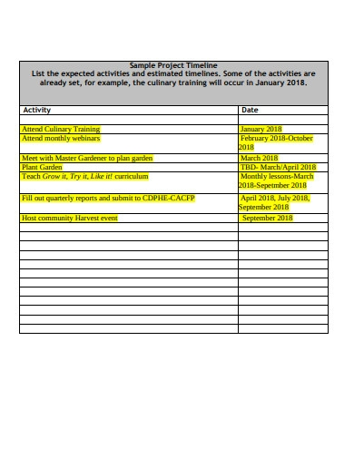 sample project timeline example
