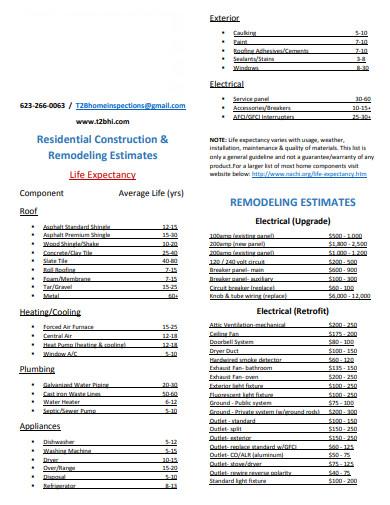 sample remodeling estimate
