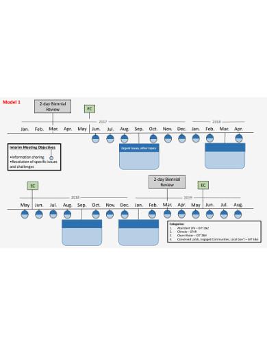sample workflow timeline