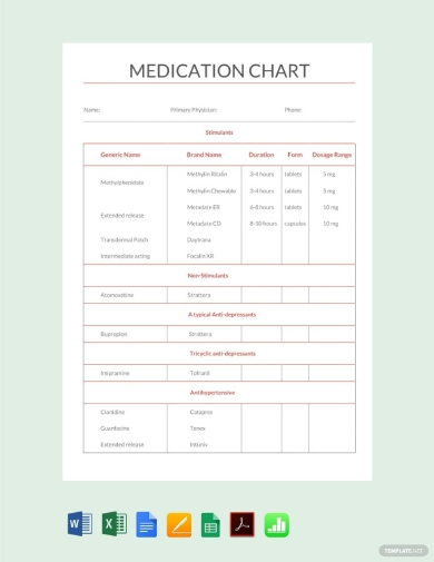 simple medication excel chart