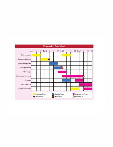 simple project gantt chart