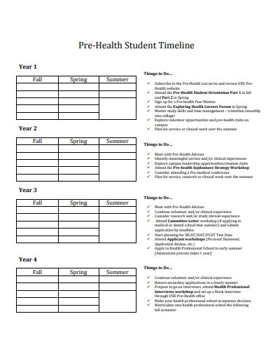 student health timeline