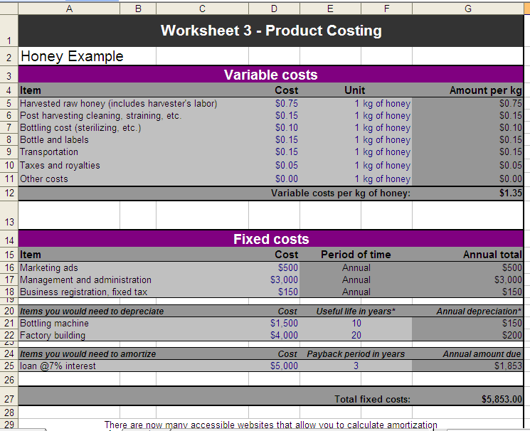 template worksheet for product costing