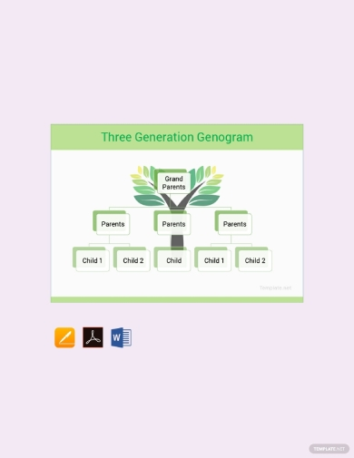 three generation genogram sample