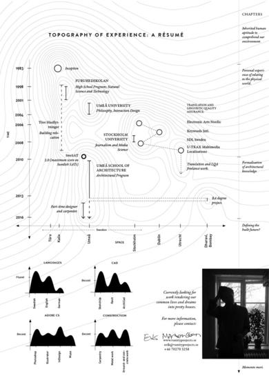 topograhical minimalist resume