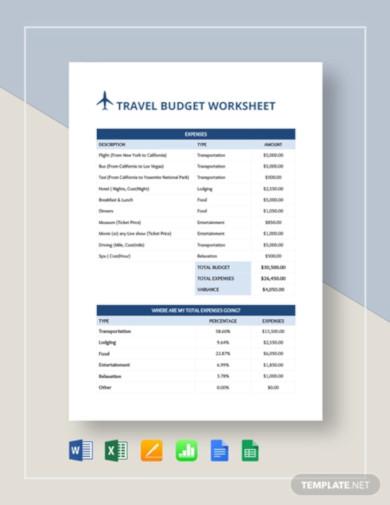 travel budget worksheet