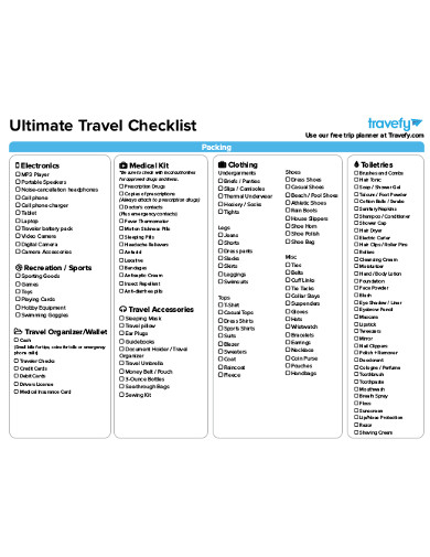 ultimate travel itinerary checklist