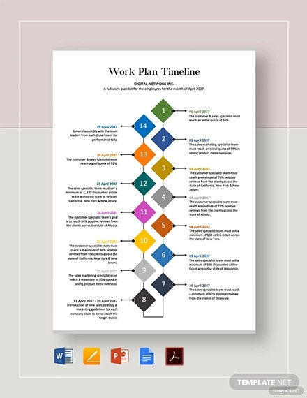 work plan timeline template2