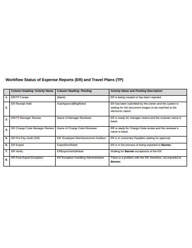 workflow status expense report