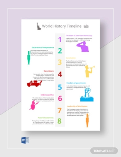 world history timeline template