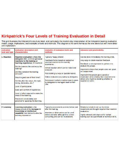 basic training evaluation