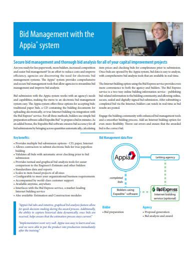 bid management system