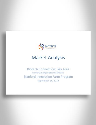 biotech target market analysis