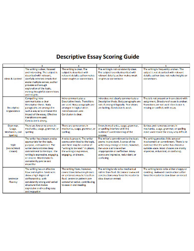 descriptive essay scoring guide