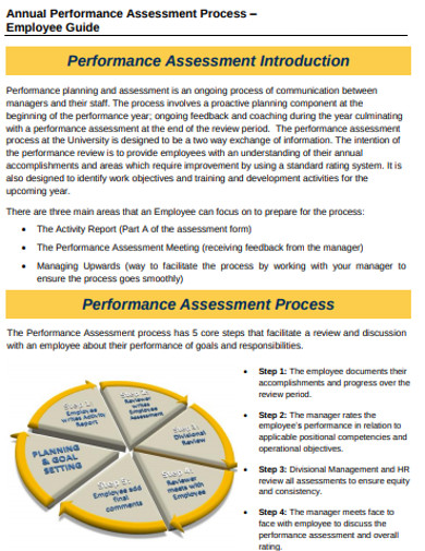 employee annual performance assessment