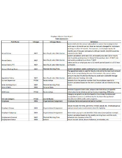 employee master data report example