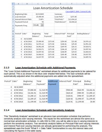 loan amortization schedule example